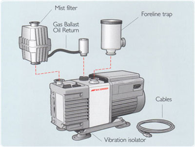 Vane Pump Diagram Vane Pumps Diagram Jpg